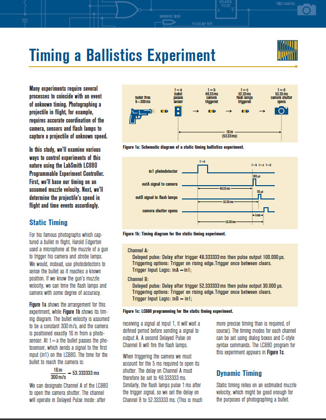 LabSmith Ballistics Application Article
