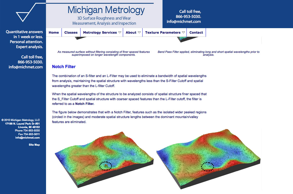 Image: Michigan Metrology Surface Parameters Glossary